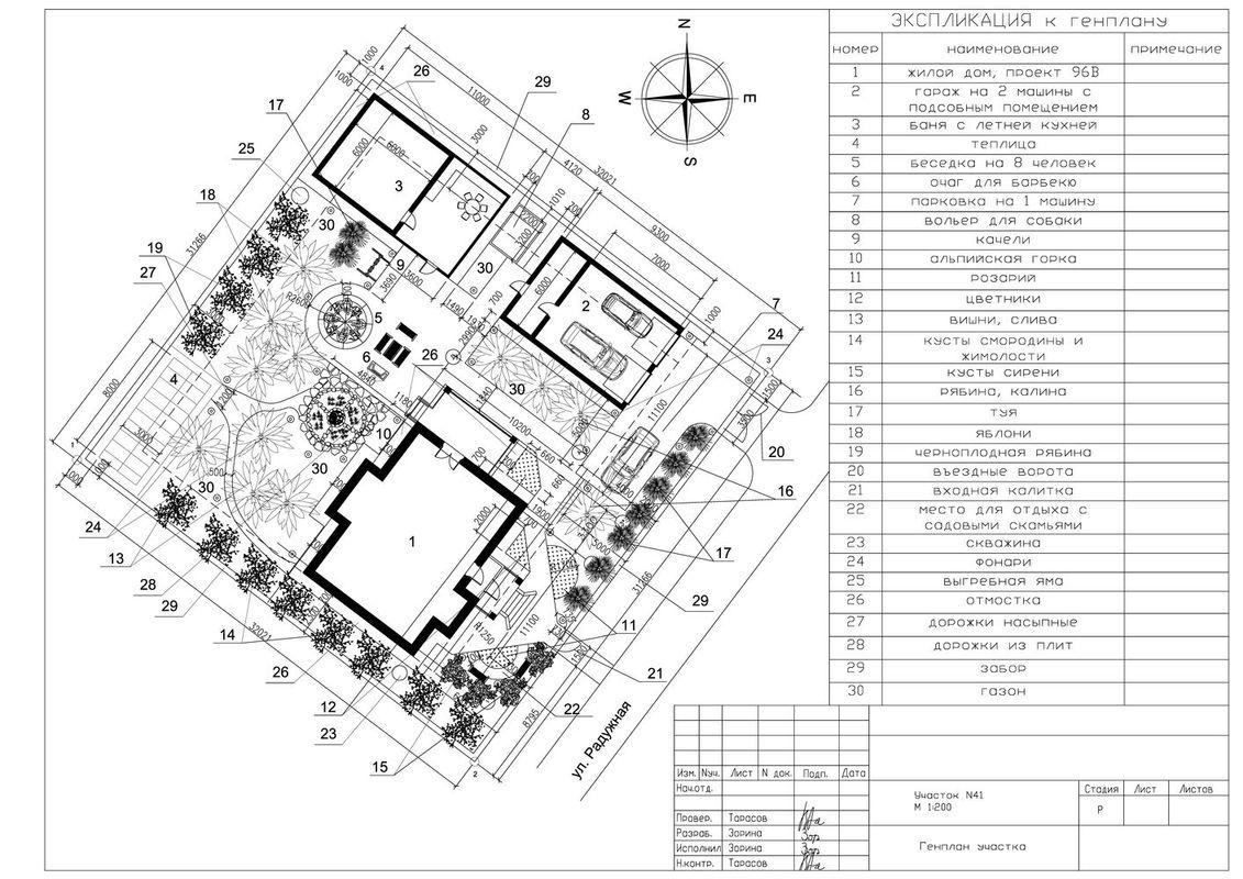 Привязка здания к земельному участку срок